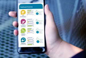 SmartphoneDashboardCrop-300x205 Crisis Culture Pulse Survey