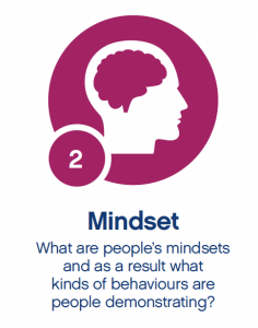 mindset-236x300 From Crisis to Opportunity...