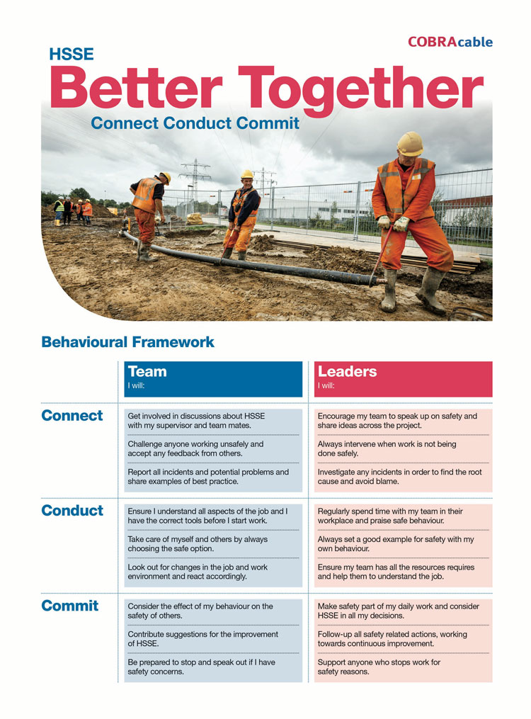 cobra cable better together